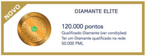 Graduacao Diamante Elite